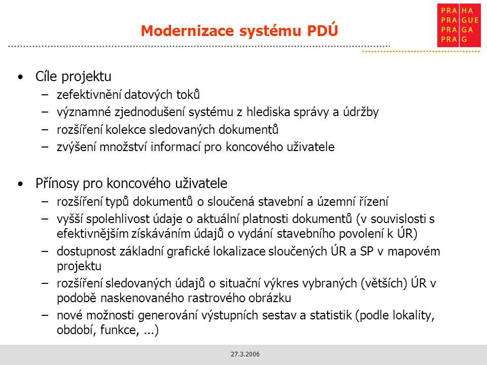 27.3.2006 Modernizace systému PDÚ Cíle projektu –zefektivnění datových toků –významné zjednodušení systému z hlediska správy a údržby –rozšíření kolekce sledovaných dokumentů –zvýšení množství informací pro koncového uživatele Přínosy pro koncového uživatele –rozšíření typů dokumentů o sloučená stavební a územní řízení –vyšší spolehlivost údaje o aktuální platnosti dokumentů (v souvislosti s efektivnějším získáváním údajů o vydání stavebního povolení k ÚR) –dostupnost základní grafické lokalizace sloučených ÚR a SP v mapovém projektu –rozšíření sledovaných údajů o situační výkres vybraných (větších) ÚR v podobě naskenovaného rastrového obrázku –nové možnosti generování výstupních sestav a statistik (podle lokality, období, funkce,...)