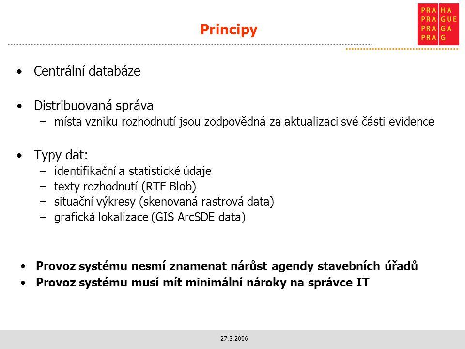 27.3.2006 Principy Centrální databáze Distribuovaná správa –místa vzniku rozhodnutí jsou zodpovědná za aktualizaci své části evidence Typy dat: –identifikační a statistické údaje –texty rozhodnutí (RTF Blob) –situační výkresy (skenovaná rastrová data) –grafická lokalizace (GIS ArcSDE data) Provoz systému nesmí znamenat nárůst agendy stavebních úřadů Provoz systému musí mít minimální nároky na správce IT