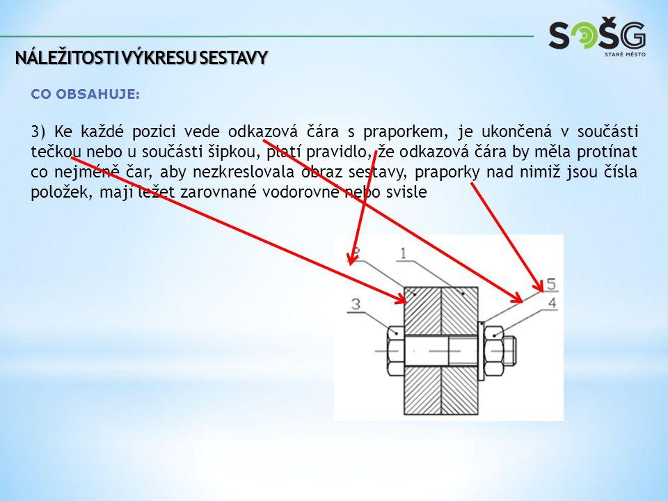 NÁLEŽITOSTI VÝKRESU SESTAVY CO OBSAHUJE: 3) Ke každé pozici vede odkazová čára s praporkem, je ukončená v součásti tečkou nebo u součásti šipkou, platí pravidlo, že odkazová čára by měla protínat co nejméně čar, aby nezkreslovala obraz sestavy, praporky nad nimiž jsou čísla položek, mají ležet zarovnané vodorovně nebo svisle