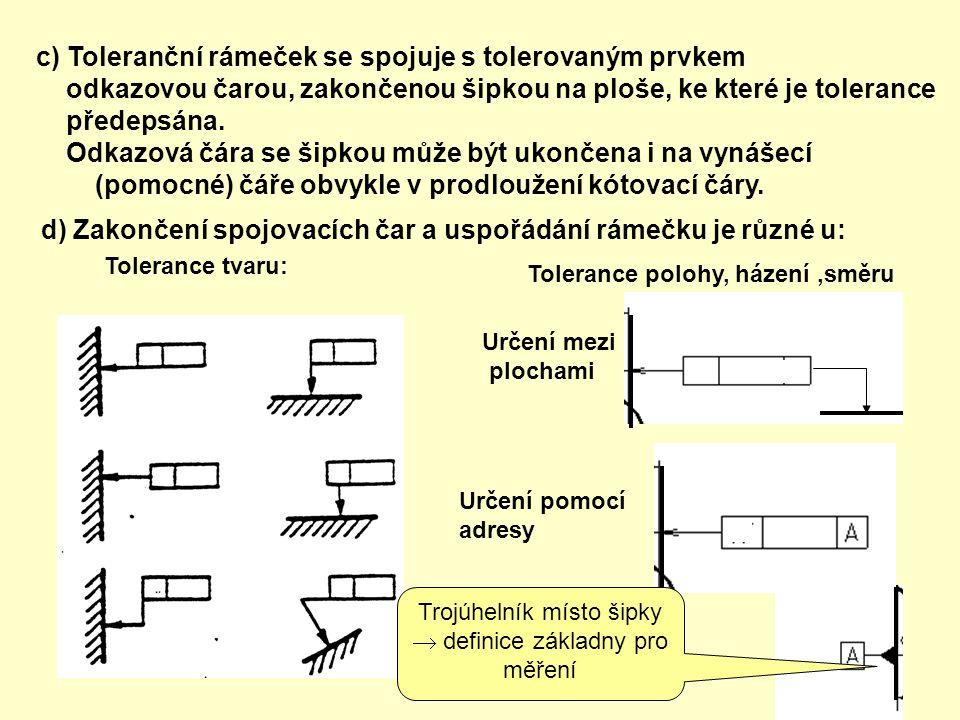 c) Toleranční rámeček se spojuje s tolerovaným prvkem odkazovou čarou, zakončenou šipkou na ploše, ke které je tolerance předepsána. Odkazová čára se