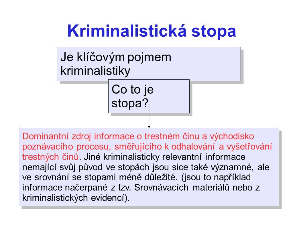Kriminalistická stopa Je klíčovým pojmem kriminalistiky Co to je stopa.