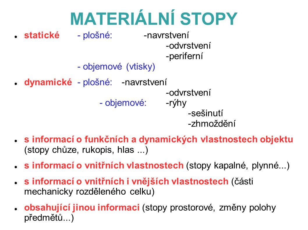 MATERIÁLNÍ STOPY statické- plošné: -navrstvení -odvrstvení -periferní - objemové (vtisky) dynamické- plošné:-navrstvení -odvrstvení - objemové:-rýhy -sešinutí -zhmoždění s informací o funkčních a dynamických vlastnostech objektu (stopy chůze, rukopis, hlas...) s informací o vnitřních vlastnostech (stopy kapalné, plynné...) s informací o vnitřních i vnějších vlastnostech (části mechanicky rozděleného celku) obsahující jinou informaci (stopy prostorové, změny polohy předmětů...)
