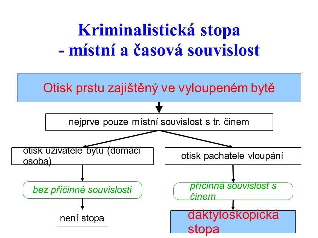 Kriminalistická stopa - místní a časová souvislost Otisk prstu zajištěný ve vyloupeném bytě nejprve pouze místní souvislost s tr.