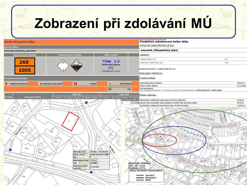 Využitá literatura [1] Stankovič, J.: Využití mobilních geoinformačních technologií v záchranných službách VŠB-TU Ostrava, Institut ekonomiky a systémů řízení, 2001.