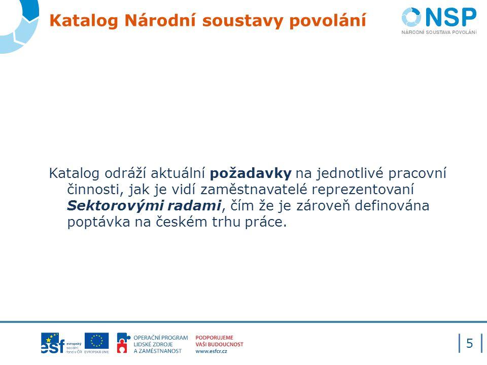 Přínos Národní soustavy povolání efektivní rozvoj lidských zdrojů v České republice systémový přístup ke komunikaci v oblasti lidských zdrojů aktivní ovlivňování vazeb mezi světem práce a vzdělavatelskou sférou prostřednictvím důraznějšího a širšího zapojení všech klíčových hráčů efektivní a flexibilní systém mapování potřeb trhu práce využití při mezinárodním srovnávání 6