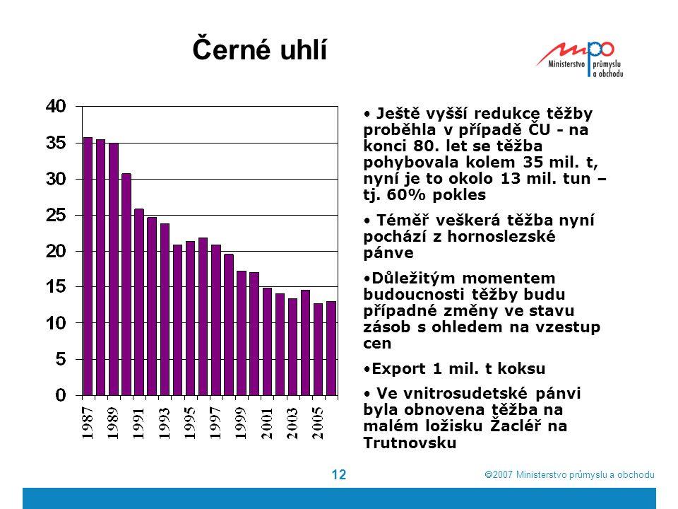  2007  Ministerstvo průmyslu a obchodu 12 Černé uhlí Ještě vyšší redukce těžby proběhla v případě ČU - na konci 80. let se těžba pohybovala kolem 3