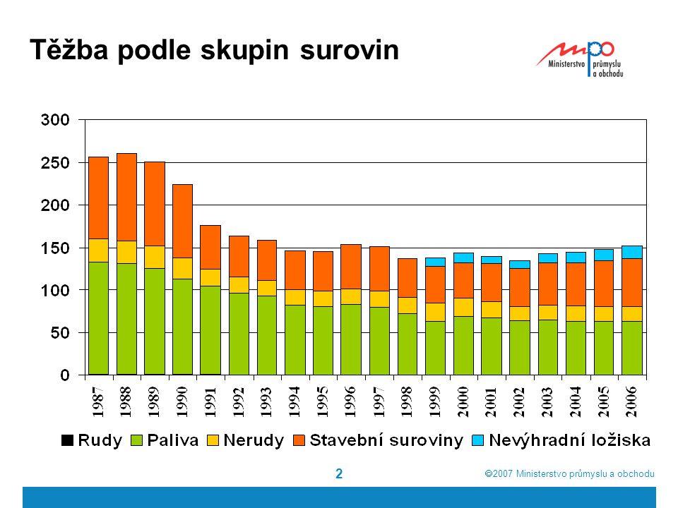  2007  Ministerstvo průmyslu a obchodu 33 Očekávané trendy trvající vysoký zájem o české živce, kaolíny, sklářské písky, bentonity a žáruvzdorné jíly, které mají dobré uplatnění na domácím i zahraničním trhu přetrvávající téměř úplná závislost ČR na importu ropy a zemního plynu povede k dalšímu růstu nebo alespoň udržení současné úrovně těžby ropy vývoj těžby černého a hnědého uhlí může mít několik možných scénářů; zásadní roli bude hrát energetická koncepce státu a vyřešení osudu ekologických limitů v severních Čechách po ukončení těžby grafitu v jižních Čechách se domácí produkce stane naprosto zanedbatelnou, evropský trh definitivně ovládne čínský grafit a spektrum surovin, na jejichž importu je ČR závislá, se ke škodě salda ZO, se dále rozšíří Pozitivním trendem využití domácího surovinového potenciálu, tedy nového progresivního trendu ve světě, je pokračování těžby uranu na ložisku Dolní Rožínka nadprodukce energosádrovce bude nadále limitovat uplatnění a těžbu sádrovce přírodního stabilitu lze očekávat v produkci stavebních surovin, které v posledních 4 letech našly rovnováhu mezi poptávkou a nabídkou