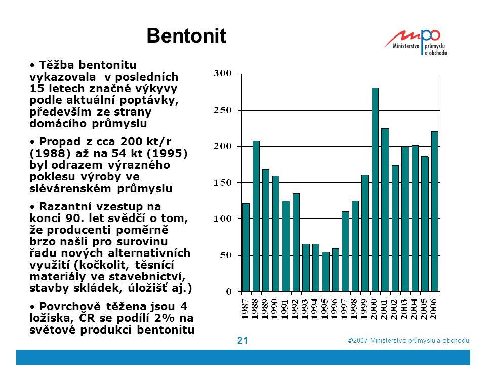  2007  Ministerstvo průmyslu a obchodu 21 Bentonit Těžba bentonitu vykazovala v posledních 15 letech značné výkyvy podle aktuální poptávky, předevš