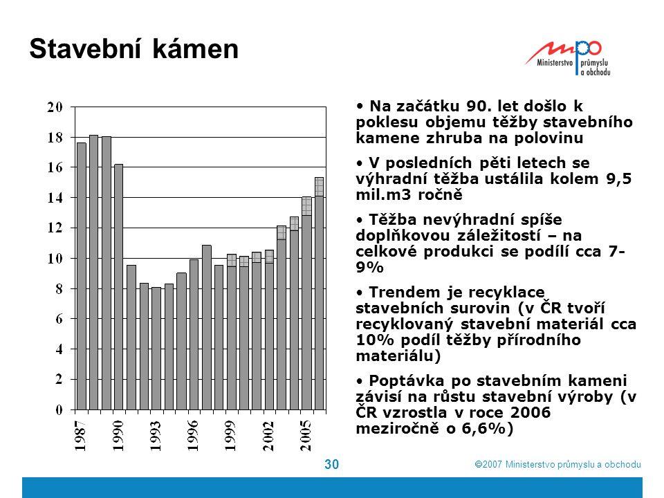  2007  Ministerstvo průmyslu a obchodu 30 Stavební kámen Na začátku 90. let došlo k poklesu objemu těžby stavebního kamene zhruba na polovinu V pos