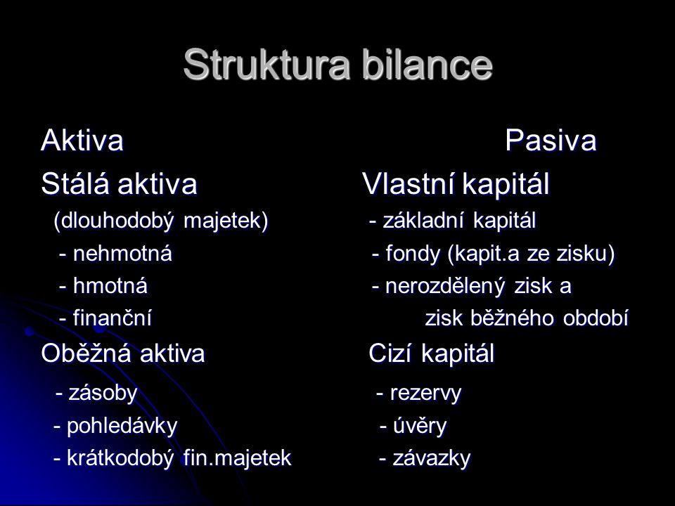 Struktura bilance Aktiva Pasiva Stálá aktiva Vlastní kapitál (dlouhodobý majetek) - základní kapitál (dlouhodobý majetek) - základní kapitál - nehmotn