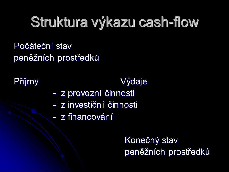 Struktura výkazu cash-flow Počáteční stav peněžních prostředků Příjmy Výdaje - z provozní činnosti - z provozní činnosti - z investiční činnosti - z i