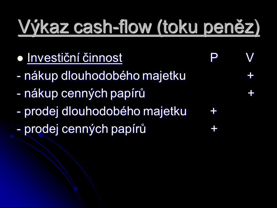 Výkaz cash-flow (toku peněz) Investiční činnost P V Investiční činnost P V - nákup dlouhodobého majetku + - nákup cenných papírů + - prodej dlouhodobé