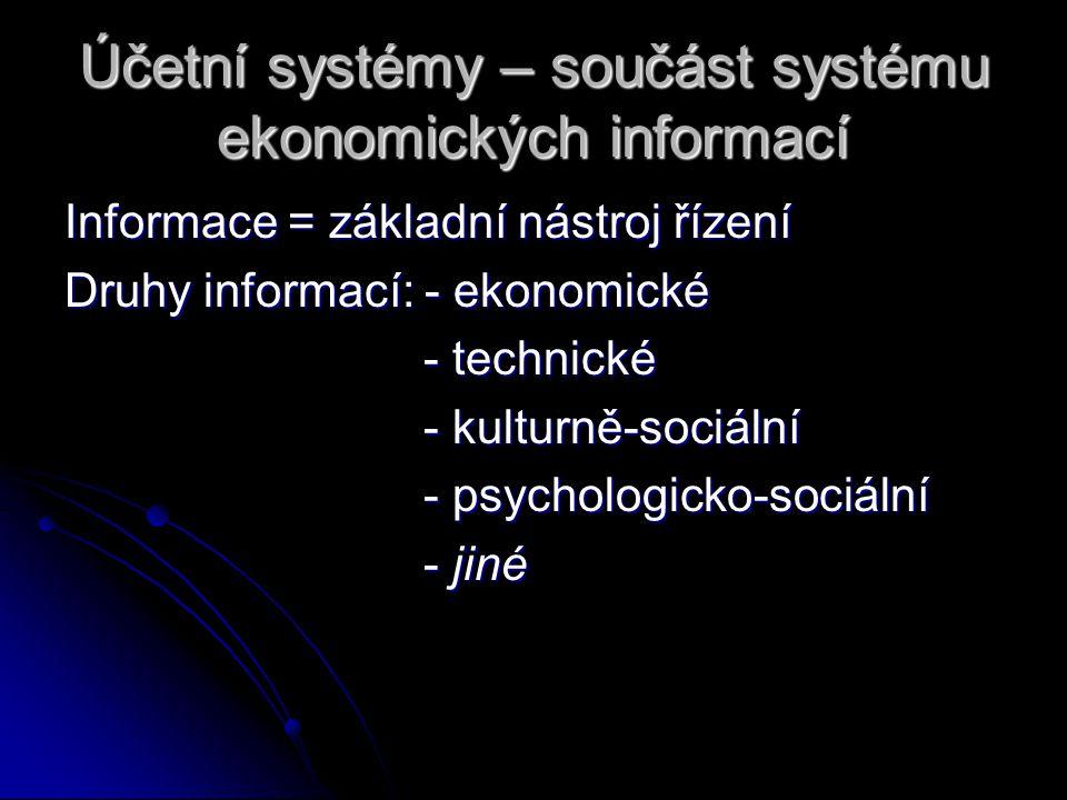 Účetní systémy – součást systému ekonomických informací Informace = základní nástroj řízení Druhy informací: - ekonomické - technické - technické - ku