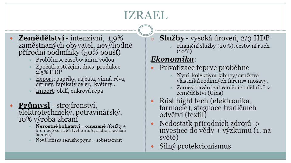 IZRAEL Zemědělství - intenzivní, 1,9% zaměstnaných obyvatel, nevýhodné přírodní podmínky (50% poušť)  Problém se zásobováním vodou  Zpočátku stěžejn