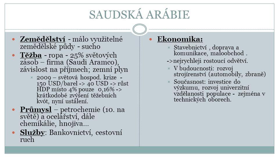 SAUDSKÁ ARÁBIE Zemědělství - málo využitelné zemědělské půdy - sucho Těžba - ropa - 25% světových zásob – firma (Saudi Aramco), závislost na příjmech;