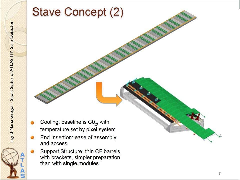 ITk stripy a ČR ITk kolaborace uvítá, když se ČR stane jedním z míst výroby endcap modulů a vyrobí 1000 modulů Jde o výrazné rozšíření činností, které Praha odvedla v rámci výroby vnitřního detektoru ATLAS: 2003-5: sensor QA, QA 400 modulů, pixelové detektory ?2017-19?: sensor QA, skládání + wire bonding + QA ~1000 modulů Pixelový detektor (pravděpodobně ne výroba) Diskuse na toto téma zahájena mezi FZU, UK, ČVUT, ZČU Plzeň, zájem má i Uko Bratislava Zatím není k dispozici vybavení ani nutný personál 20/05/14 7