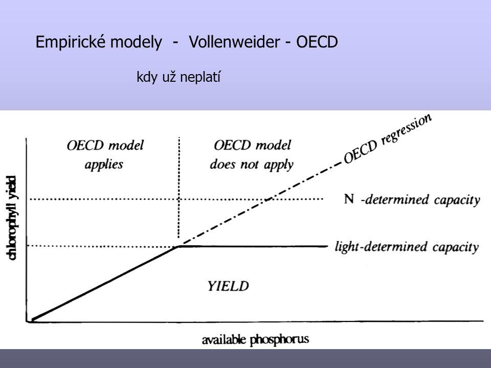Empirické modely - Vollenweider - OECD kdy už neplatí