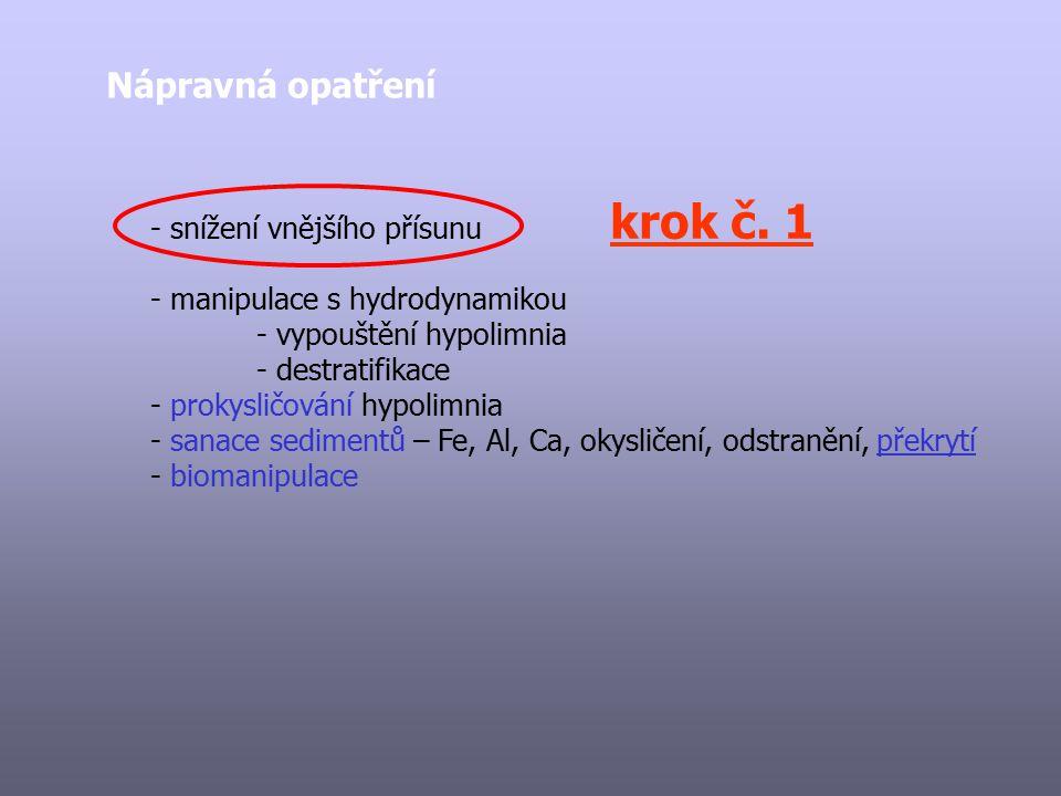 Nápravná opatření - snížení vnějšího přísunu - manipulace s hydrodynamikou - vypouštění hypolimnia - destratifikace - prokysličování hypolimnia - sana