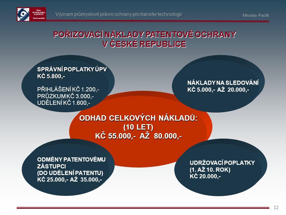 ÚŘAD PRŮMYSLOVÉHO VLASTNICTVÍ Česká republika 12 Význam průmyslově právní ochrany pro transfer technologií ODHAD CELKOVÝCH NÁKLADŮ: (10 LET) KČ 55.000