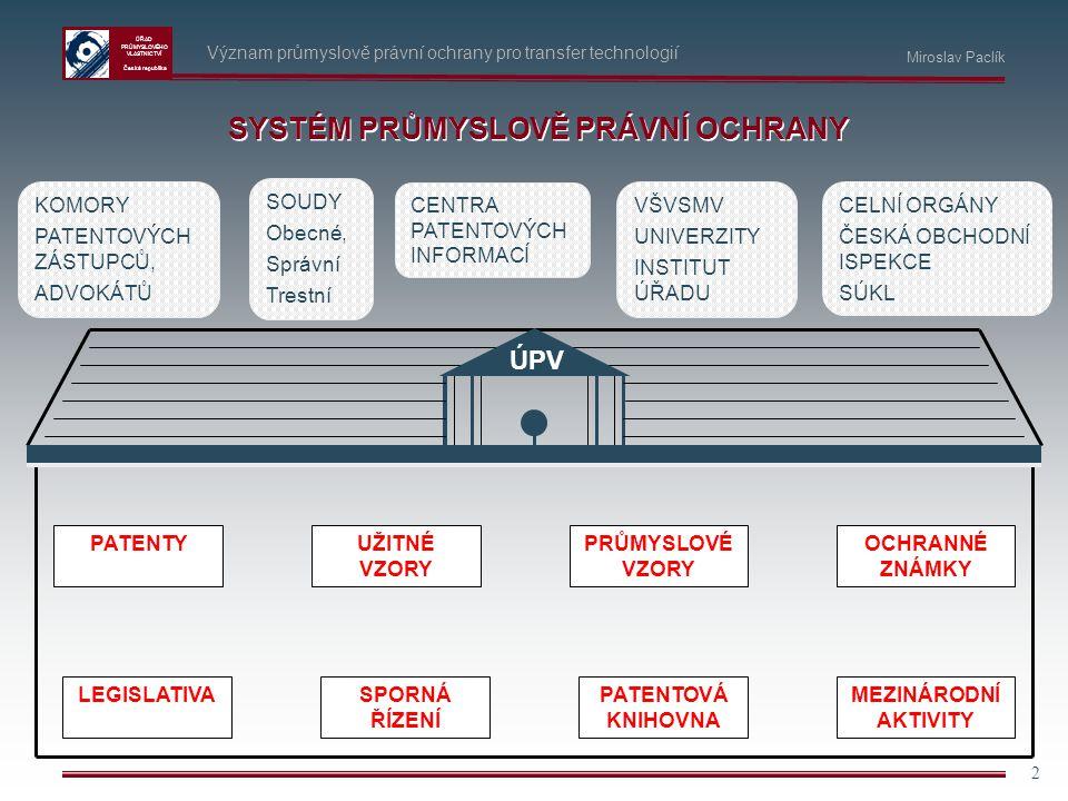 ÚŘAD PRŮMYSLOVÉHO VLASTNICTVÍ Česká republika 2 Význam průmyslově právní ochrany pro transfer technologií SYSTÉM PRŮMYSLOVĚ PRÁVNÍ OCHRANY KOMORY PATE