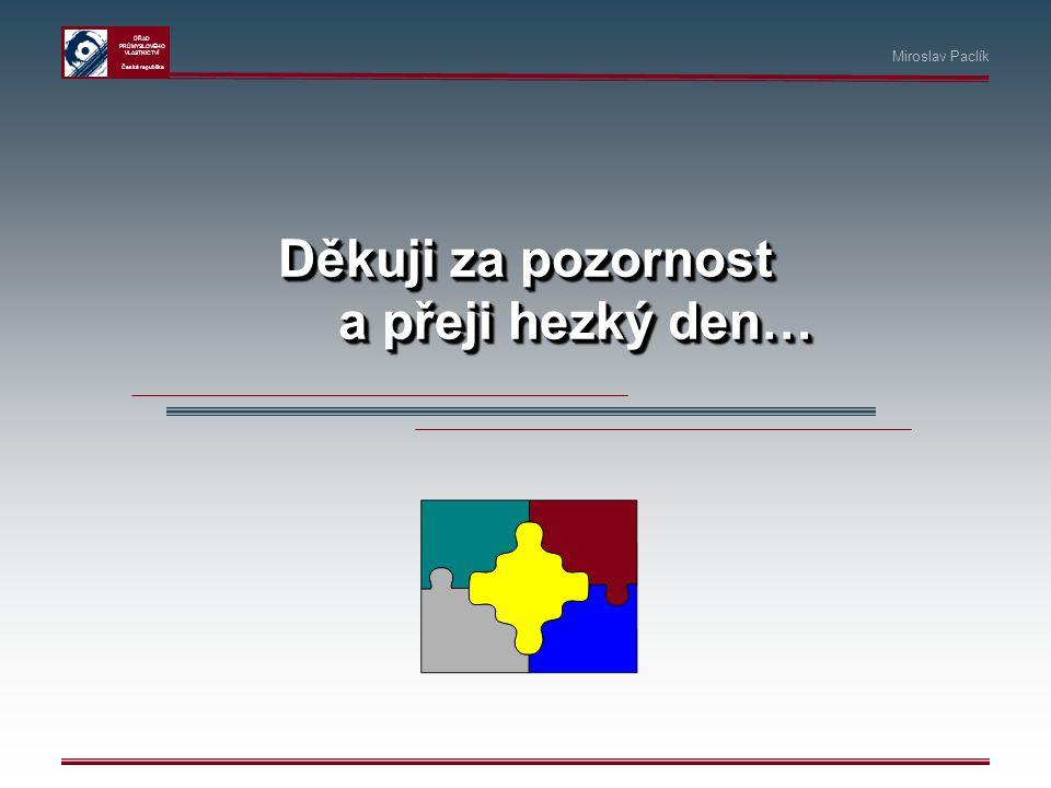 ÚŘAD PRŮMYSLOVÉHO VLASTNICTVÍ Česká republika Děkuji za pozornost a přeji hezký den… Miroslav Paclík