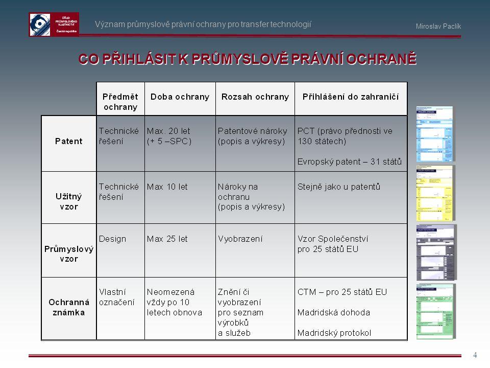 ÚŘAD PRŮMYSLOVÉHO VLASTNICTVÍ Česká republika 4 Význam průmyslově právní ochrany pro transfer technologií CO PŘIHLÁSIT K PRŮMYSLOVĚ PRÁVNÍ OCHRANĚ Mir