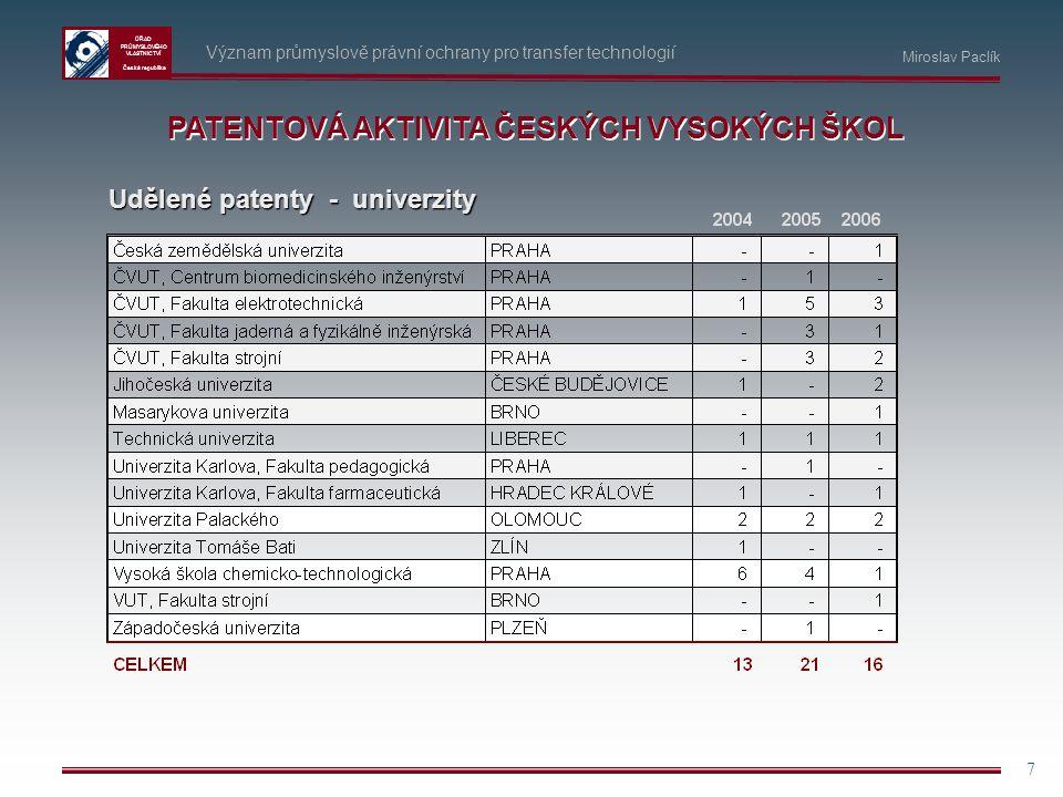 ÚŘAD PRŮMYSLOVÉHO VLASTNICTVÍ Česká republika 7 Význam průmyslově právní ochrany pro transfer technologií PATENTOVÁ AKTIVITA ČESKÝCH VYSOKÝCH ŠKOL Udě