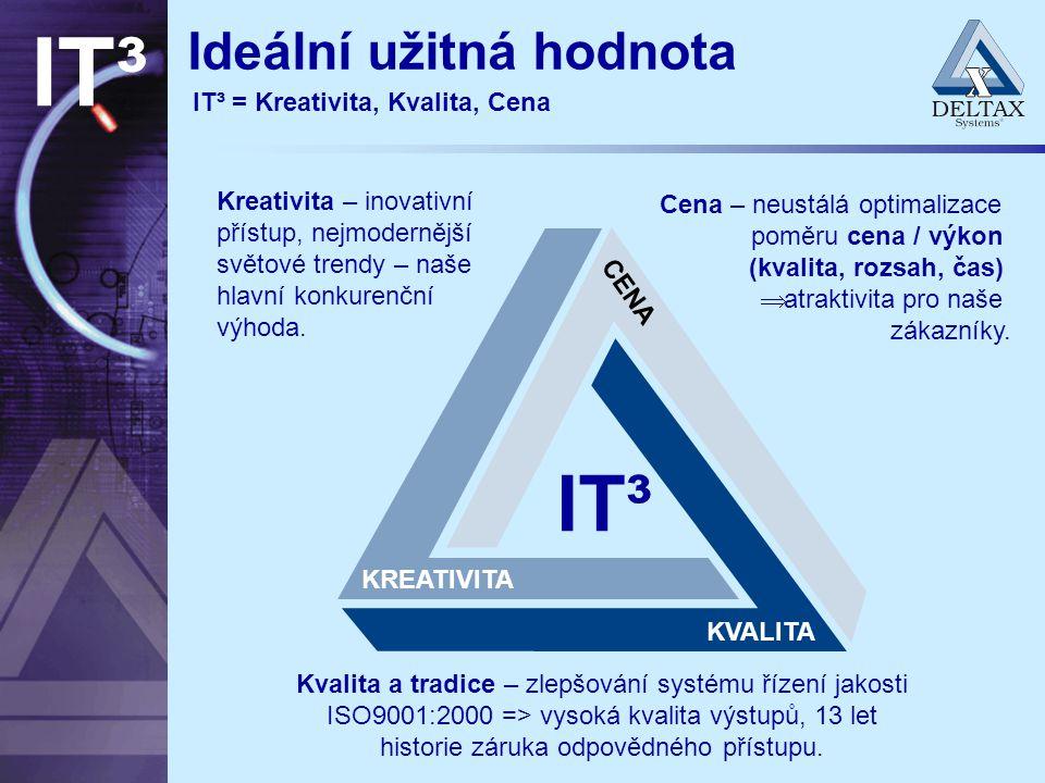 Ideální užitná hodnota IT³ KREATIVITA KVALITA CENA Kreativita – inovativní přístup, nejmodernější světové trendy – naše hlavní konkurenční výhoda. Kva