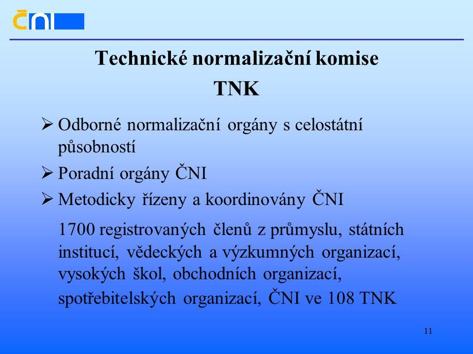11 Technické normalizační komise TNK  Odborné normalizační orgány s celostátní působností  Poradní orgány ČNI  Metodicky řízeny a koordinovány ČNI 1700 registrovaných členů z průmyslu, státních institucí, vědeckých a výzkumných organizací, vysokých škol, obchodních organizací, spotřebitelských organizací, ČNI ve 108 TNK