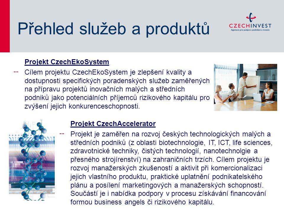 Přehled služeb a produktů Projekt CzechEkoSystem ╌ Cílem projektu CzechEkoSystem je zlepšení kvality a dostupnosti specifických poradenských služeb za