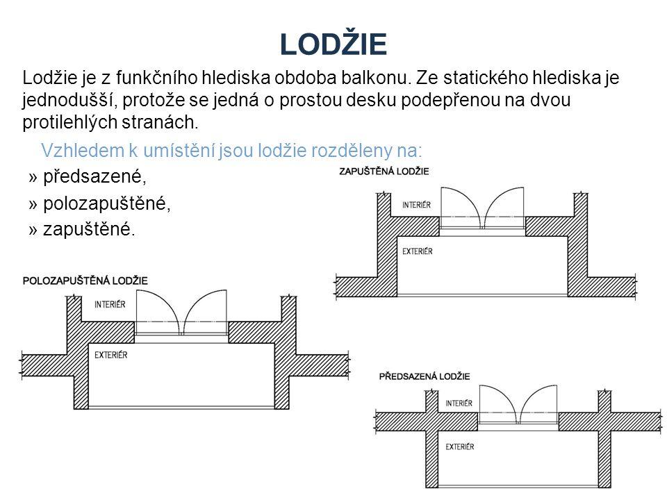 LODŽIE Lodžie je z funkčního hlediska obdoba balkonu. Ze statického hlediska je jednodušší, protože se jedná o prostou desku podepřenou na dvou protil