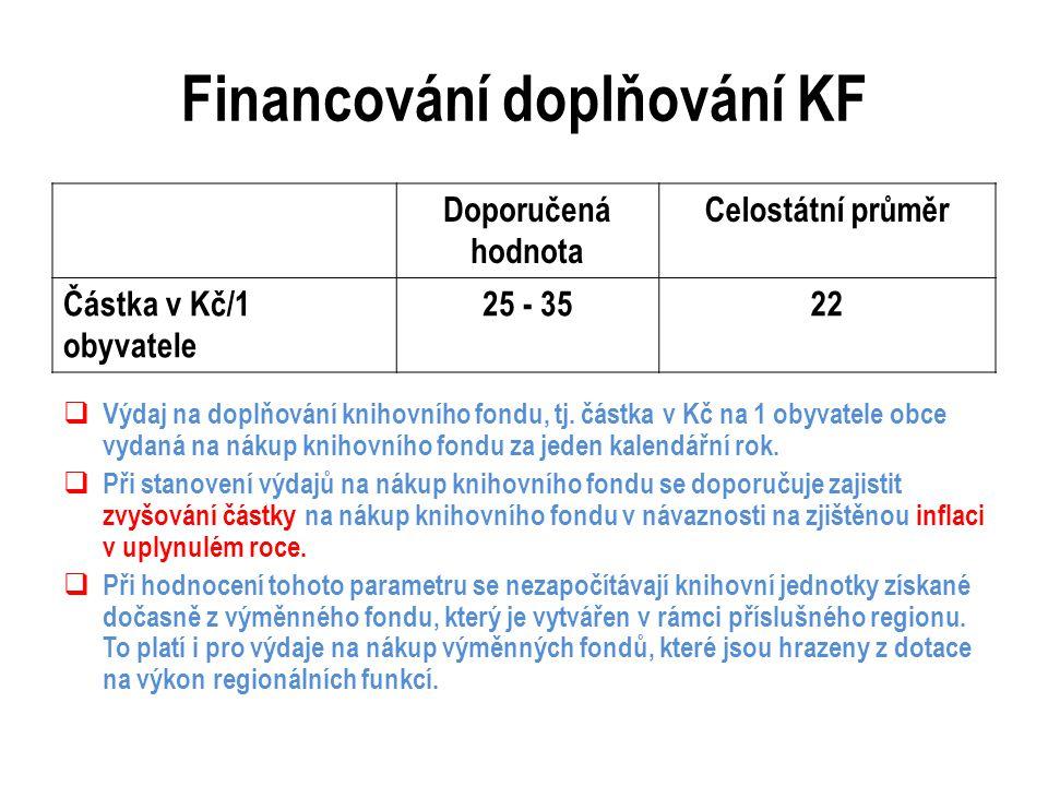 Financování doplňování KF  Výdaj na doplňování knihovního fondu, tj.