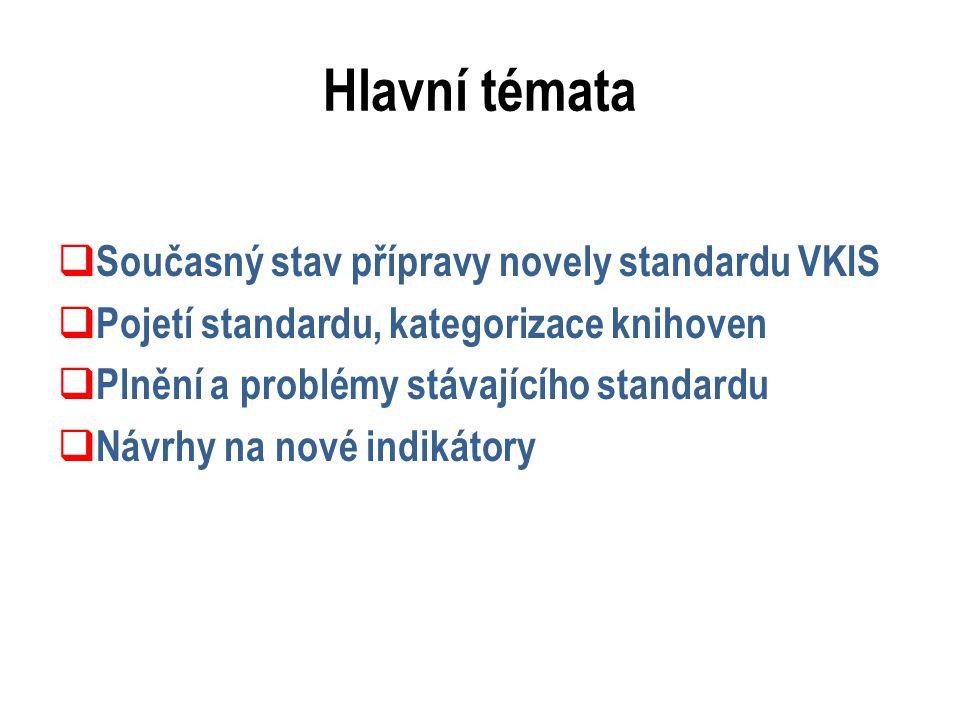 Hlavní témata  Současný stav přípravy novely standardu VKIS  Pojetí standardu, kategorizace knihoven  Plnění a problémy stávajícího standardu  Návrhy na nové indikátory