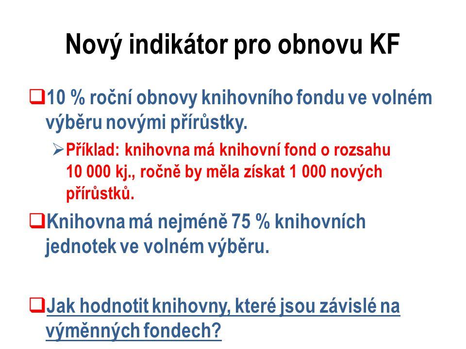 Nový indikátor pro obnovu KF  10 % roční obnovy knihovního fondu ve volném výběru novými přírůstky.