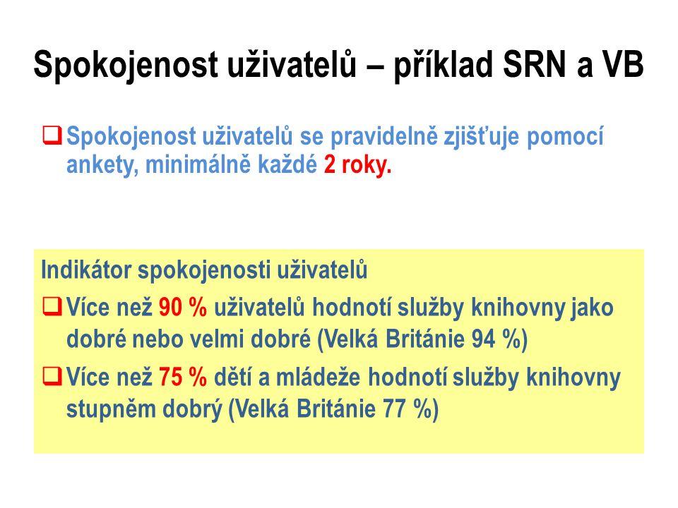 Spokojenost uživatelů – příklad SRN a VB  Spokojenost uživatelů se pravidelně zjišťuje pomocí ankety, minimálně každé 2 roky.