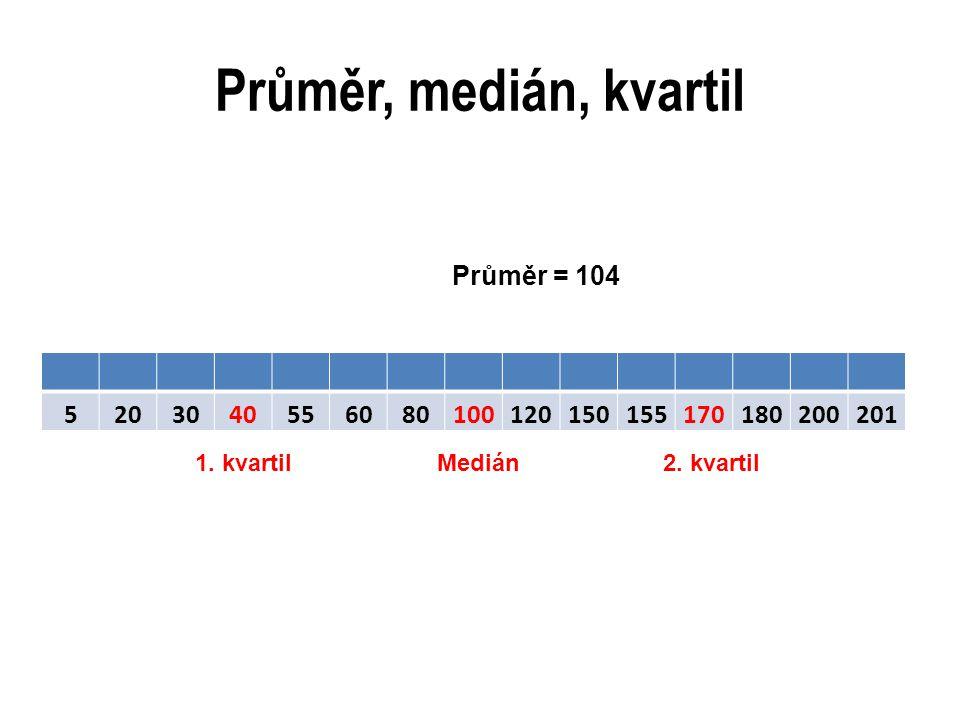 Objem přírůstku KF Trend: Pokles počtu knihoven, které splňují standard