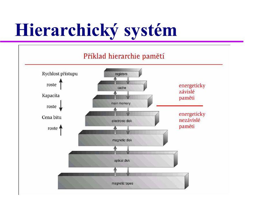 Hierarchický systém  Cena za 1 bit paměti klesá směrem od procesoru  Rychlost paměti klesá směrem od procesoru  Kapacita paměti roste směrem od pro