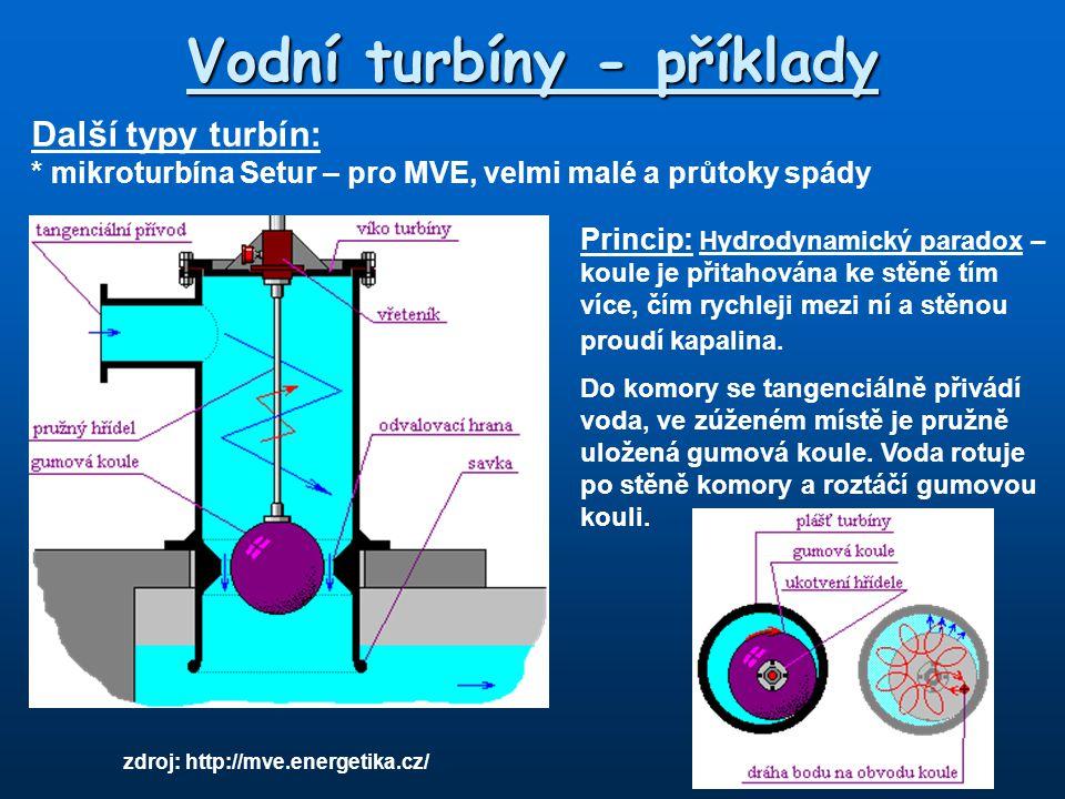 Vodní turbíny - příklady Další typy turbín: * mikroturbína Setur – pro MVE, velmi malé a průtoky spády zdroj: http://mve.energetika.cz/ Princip: Hydro