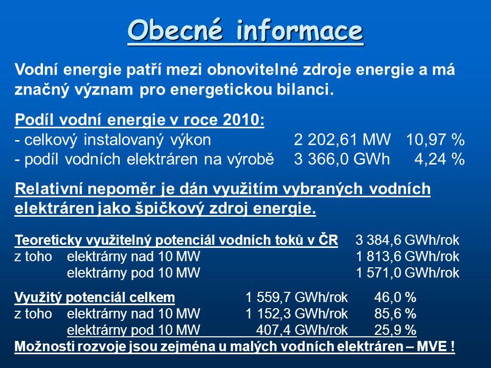 Obecné informace Vodní energie patří mezi obnovitelné zdroje energie a má značný význam pro energetickou bilanci. Podíl vodní energie v roce 2010: - c