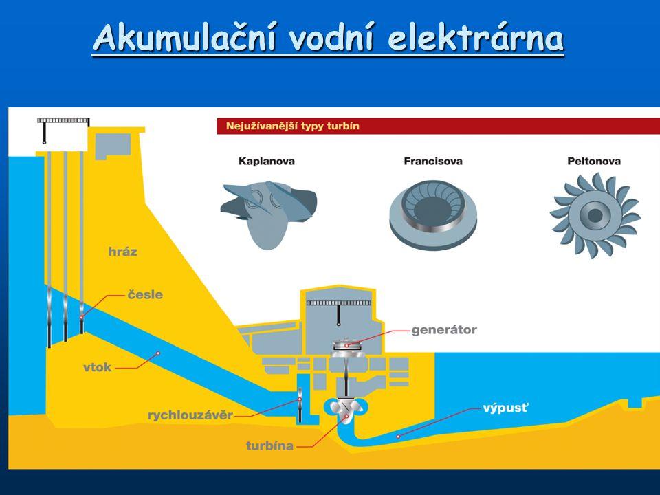 Akumulační vodní elektrárna