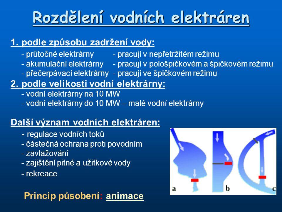 Rozdělení vodních elektráren 1.podle způsobu zadržení vody: - průtočné elektrárny - pracují v nepřetržitém režimu - akumulační elektrárny- pracují v p
