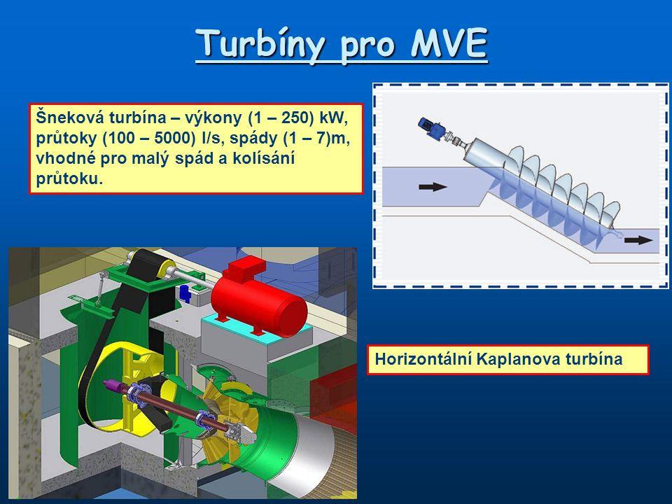 Turbíny pro MVE Šneková turbína – výkony (1 – 250) kW, průtoky (100 – 5000) l/s, spády (1 – 7)m, vhodné pro malý spád a kolísání průtoku. Horizontální