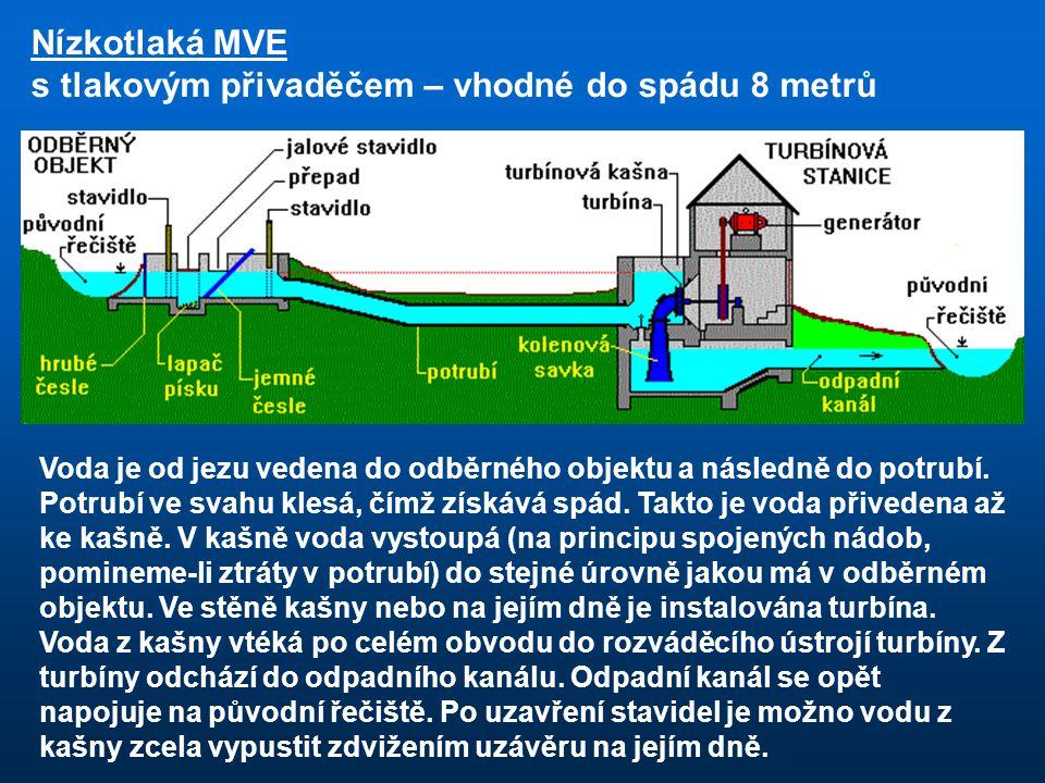 Voda je od jezu vedena do odběrného objektu a následně do potrubí. Potrubí ve svahu klesá, čímž získává spád. Takto je voda přivedena až ke kašně. V k