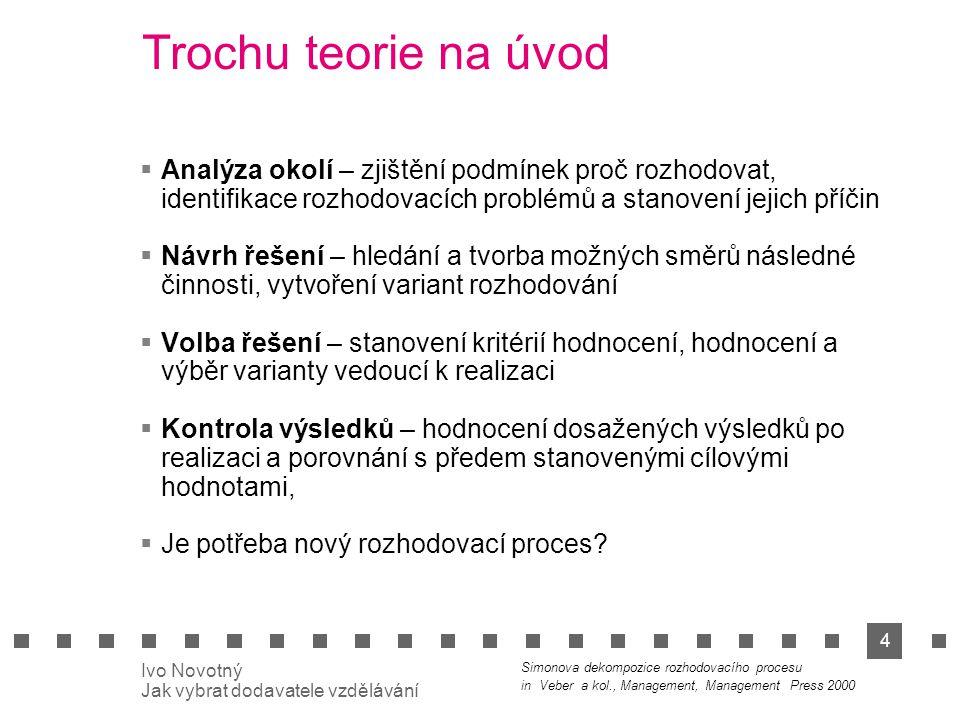 5 Ivo Novotný Jak vybrat dodavatele vzdělávání 1.Analýza okolí Problém k řešení.