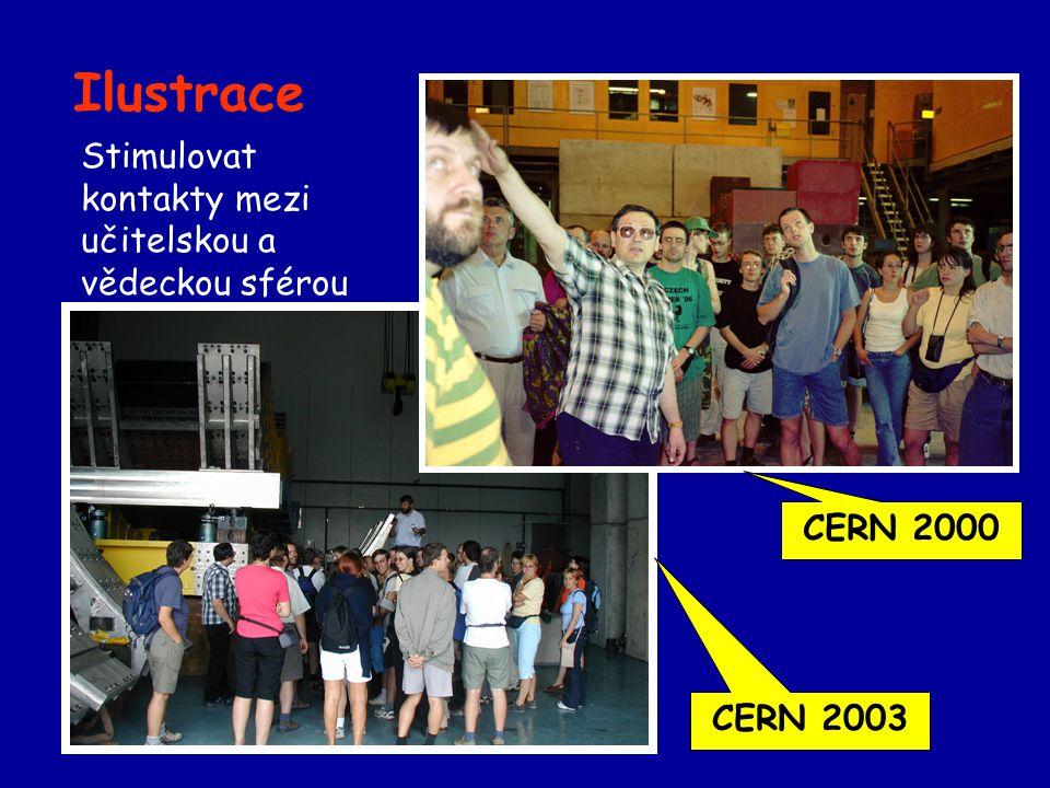 Ilustrace Stimulovat kontakty mezi učitelskou a vědeckou sférou CERN 2000 CERN 2003