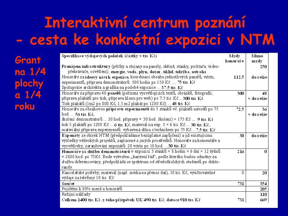 Interaktivní centrum poznání - cesta ke konkrétní expozici v NTM Grant na 1/4 plochy a 1/4 roku