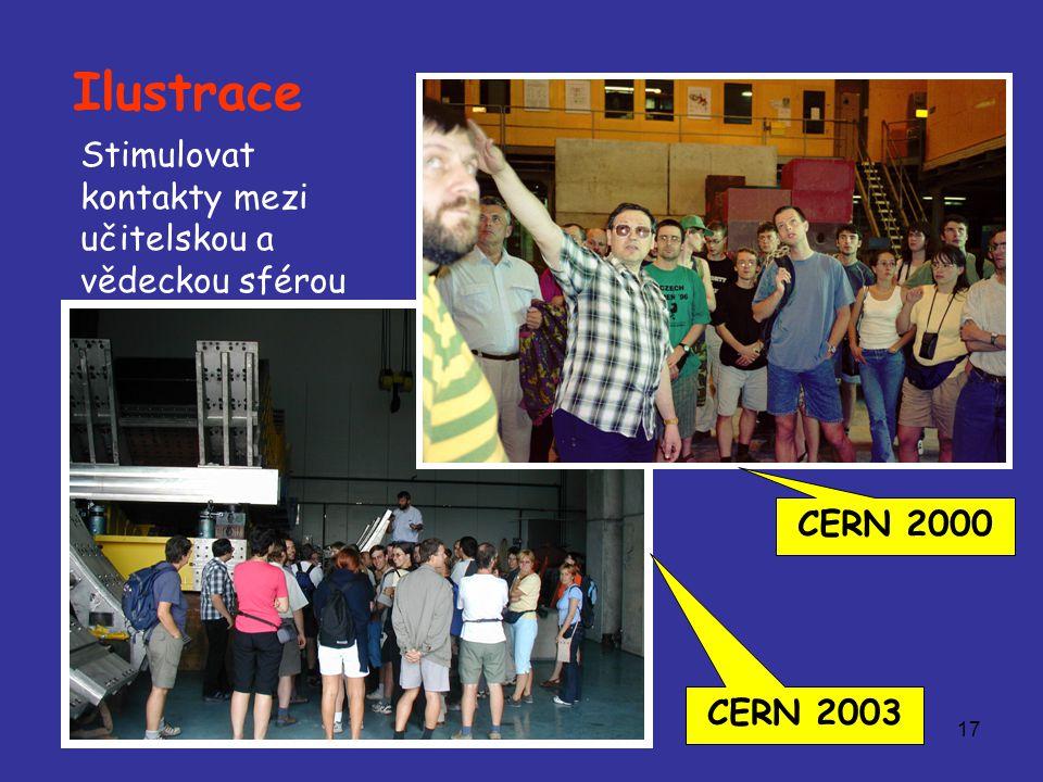17 Ilustrace Stimulovat kontakty mezi učitelskou a vědeckou sférou CERN 2000 CERN 2003