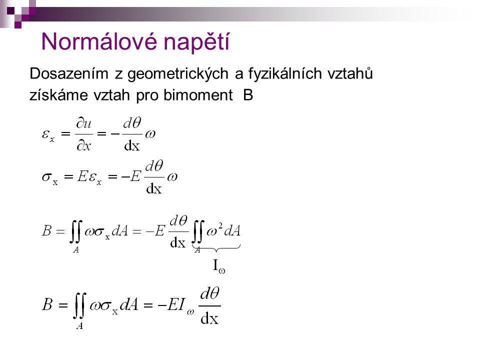 Normálové napětí Dosazením z geometrických a fyzikálních vztahů získáme vztah pro bimoment B II