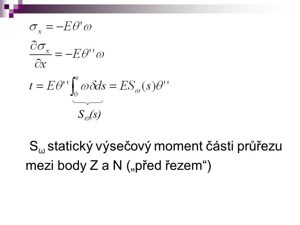 """S ω statický výsečový moment části průřezu mezi body Z a N (""""před řezem"""") S  (s)"""
