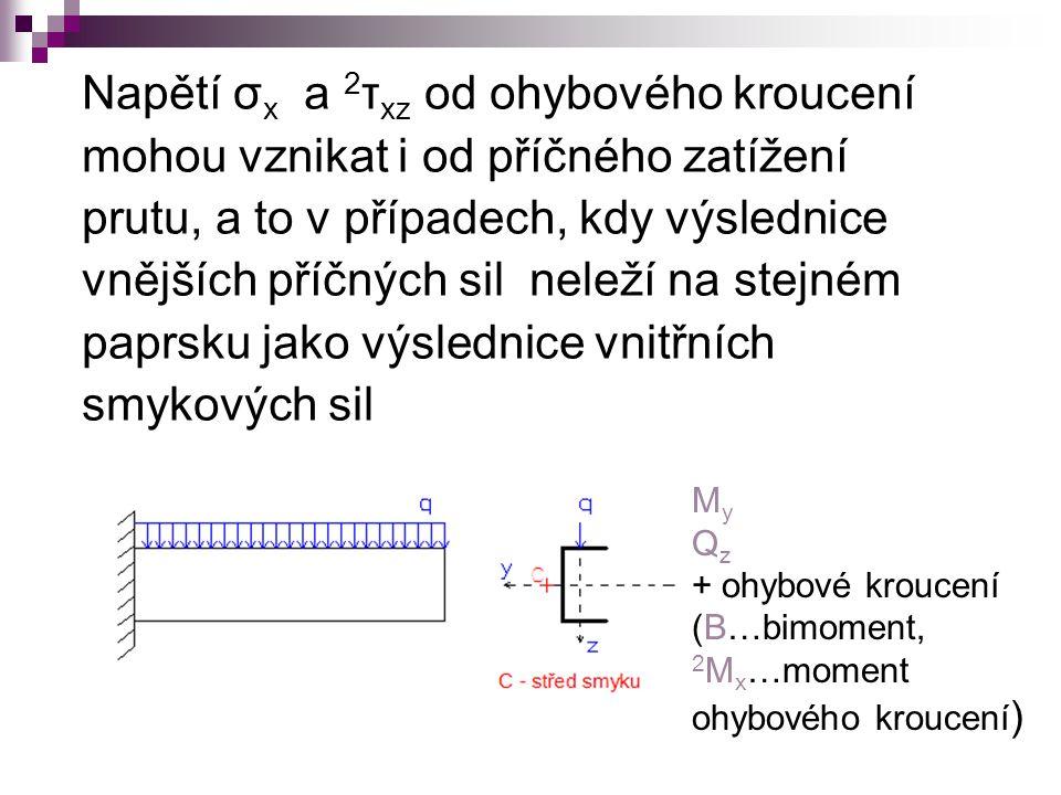 Napětí σ x a 2 τ xz od ohybového kroucení mohou vznikat i od příčného zatížení prutu, a to v případech, kdy výslednice vnějších příčných sil neleží na